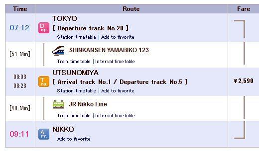horario tren tokio - nikko