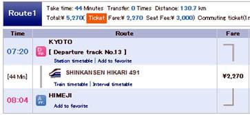 horario tren himeiji, Hyperdia