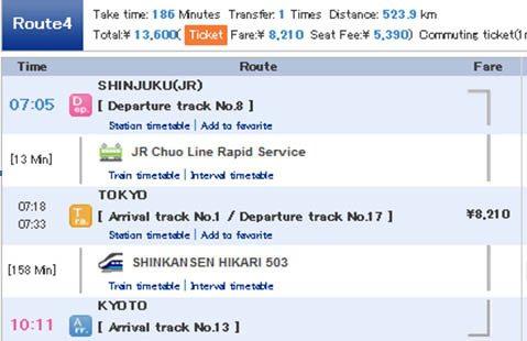 horario tren Tokio - kioto