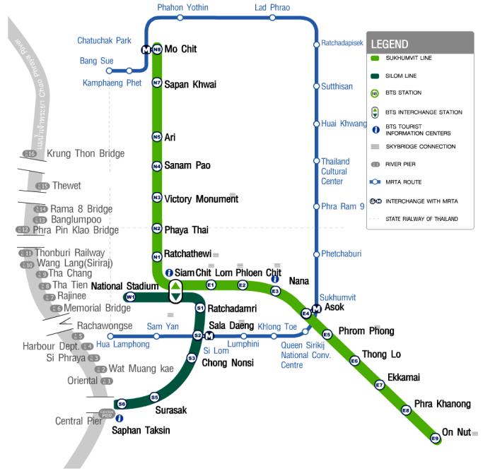 mapa Bangkok, transporte público