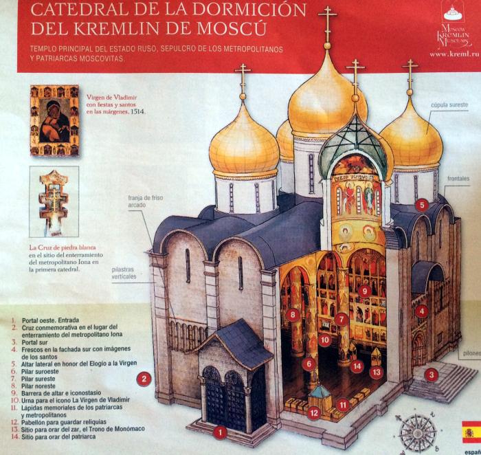 info-catedral-dormicion-moscu