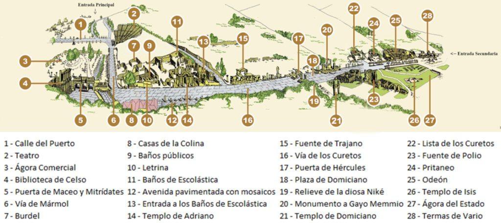 Plano Ruinas de Efeso