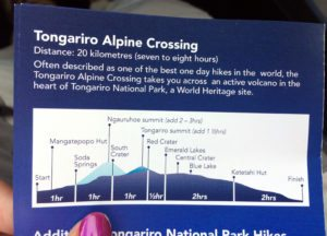 perfil ruta Tongariro alpine crossing